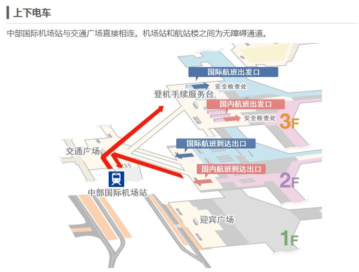 新特丽亚名古屋中部国际机场交通-火车篇